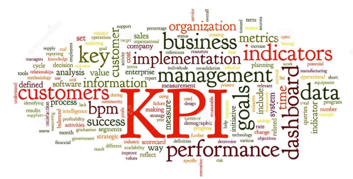 What Are Product Manager S Kpis Parcus Group Blog