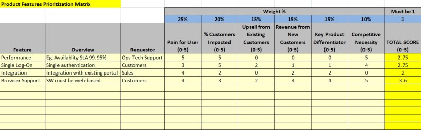 product-feature-priority-matrix