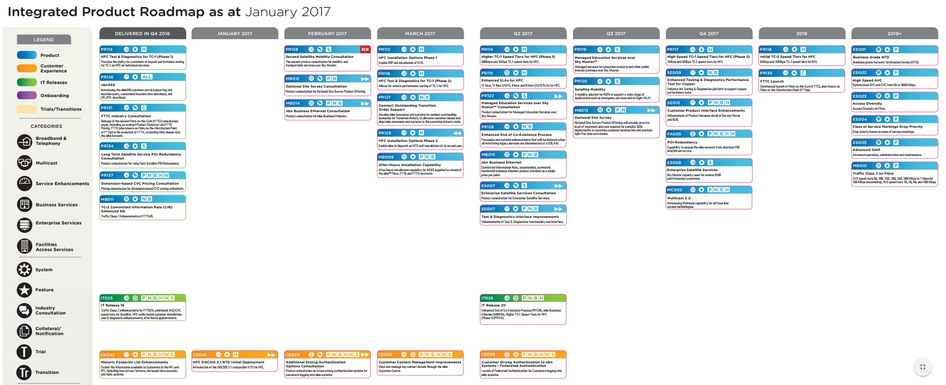 product_roadmap